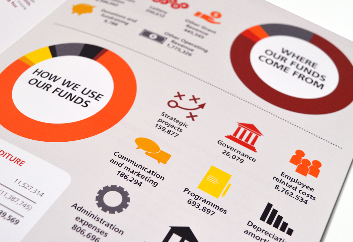 ELP Annual report close-up 3