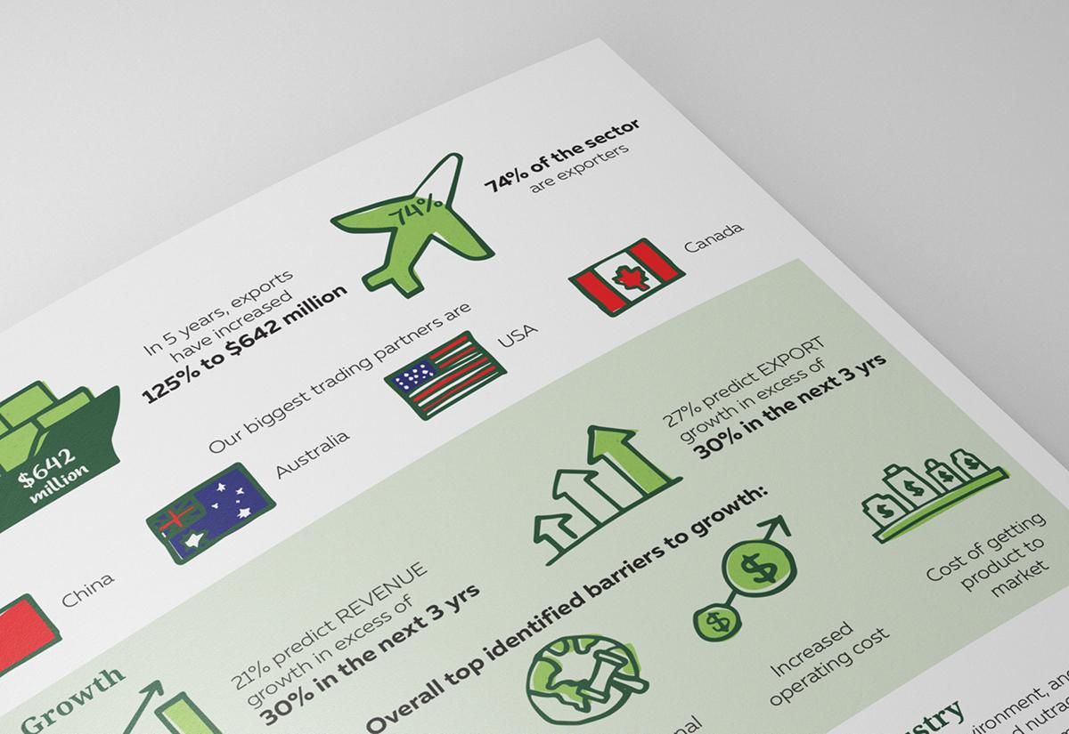 NHPNZ-infographic2