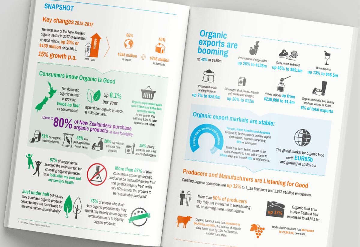 OANZ-Market-report3