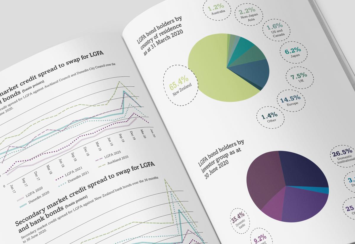 LGFA annual report 2020 spread 2