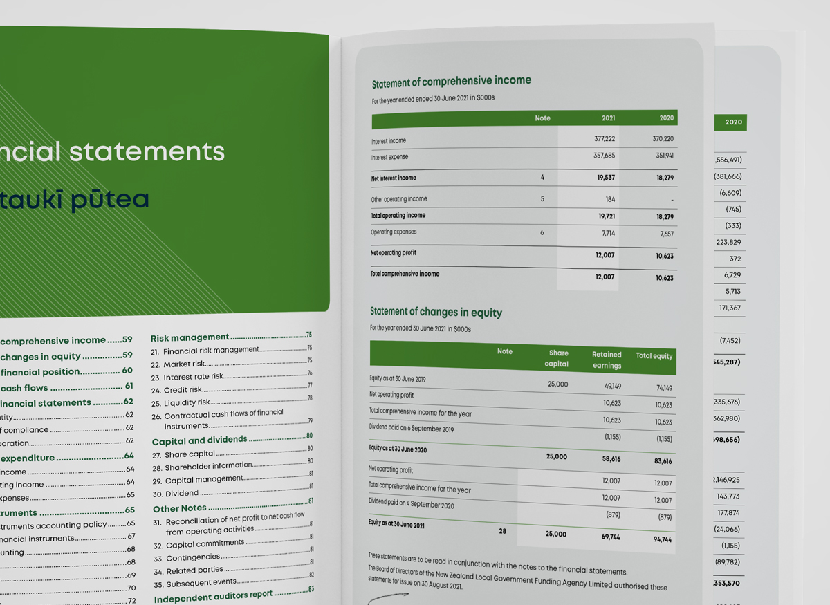 LGFA annual report page spread